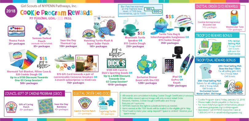 This year, we have anumber of fantastic items and experiences girls can earn when they set goals for themselves. Sell more and help your troop as well as ...